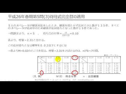 【工担・総合種】平成26年春_技術_5-3(待時式完全群の適用)