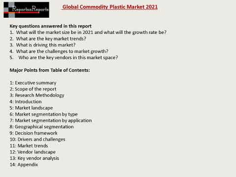 Commodity Plastic Market Global Analysis 2021