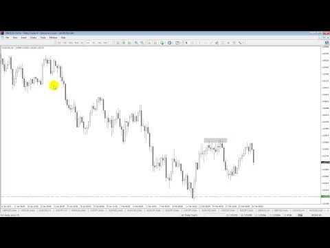Live Naked Forex Trades - Finding Sweet Spots