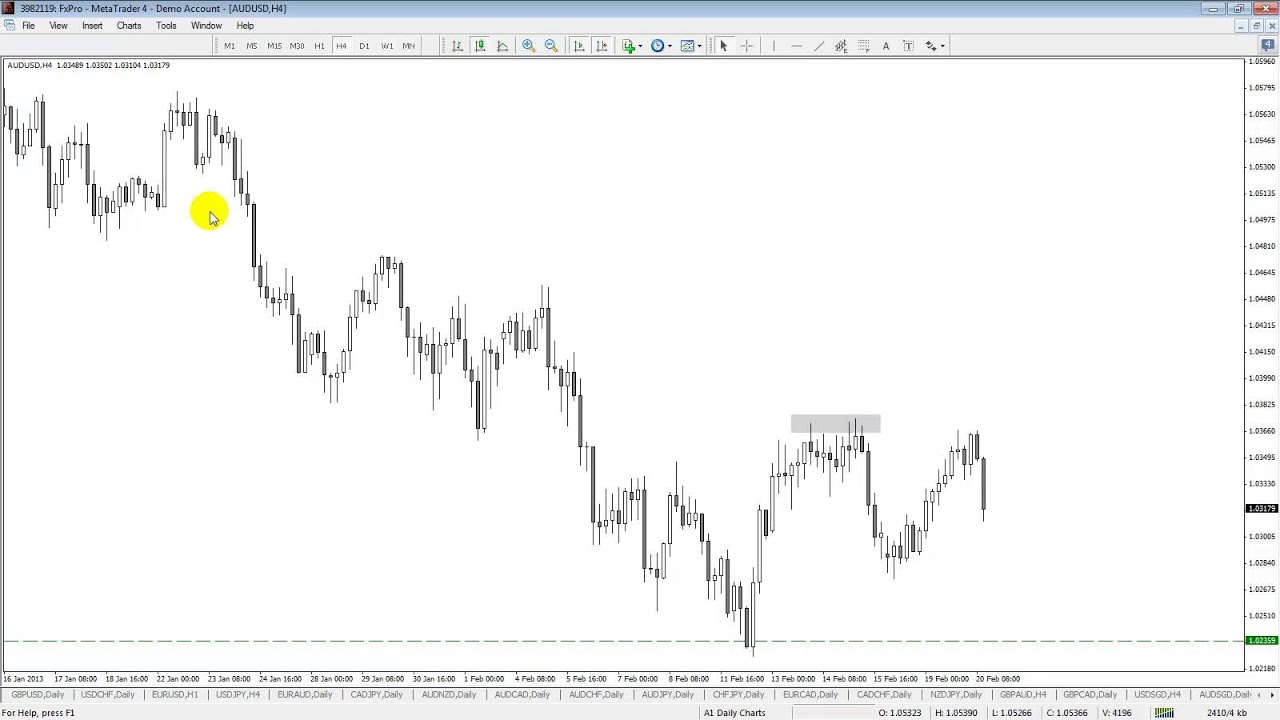 Live Naked Forex Trades - Finding Sweet Spots - YouTube