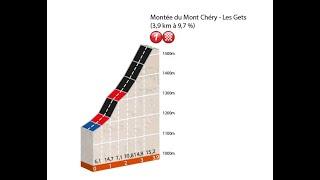 Giro del Delfinato 2016 prologo Les Gets-Les Gets (cronoscalata 4 km)