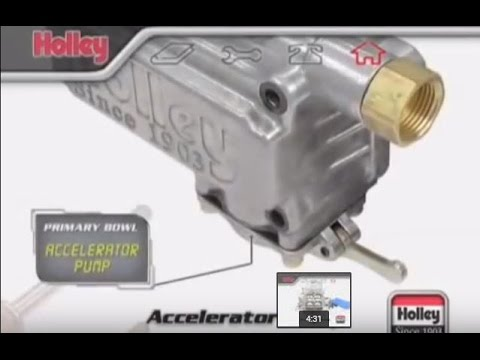 Holley Carb Accelerator Pump Squirters Nozzles Cams Adjustment Tutorial  Overview