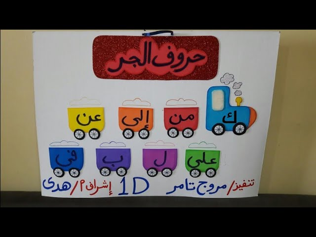 افكار وسائل تعليمية للأطفال 11