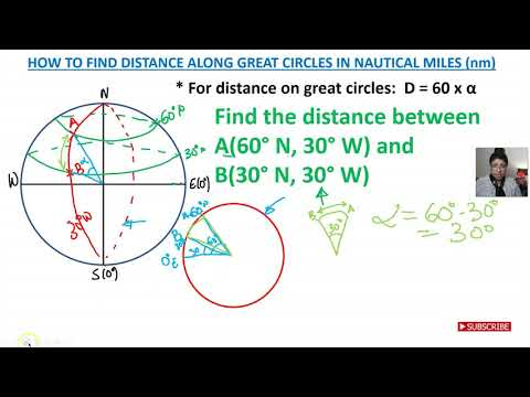 HOW TO FIND DISTANCE ALONG THE MERIDIAN OF LONGITUDES IN NAUTICAL MILES - MATH