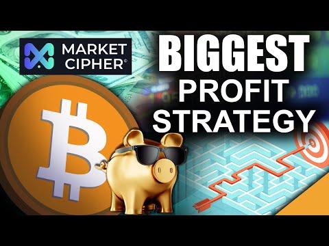 BTC Trading Breakthrough Revealed (BIGGEST Bitcoin Profit Strategy)