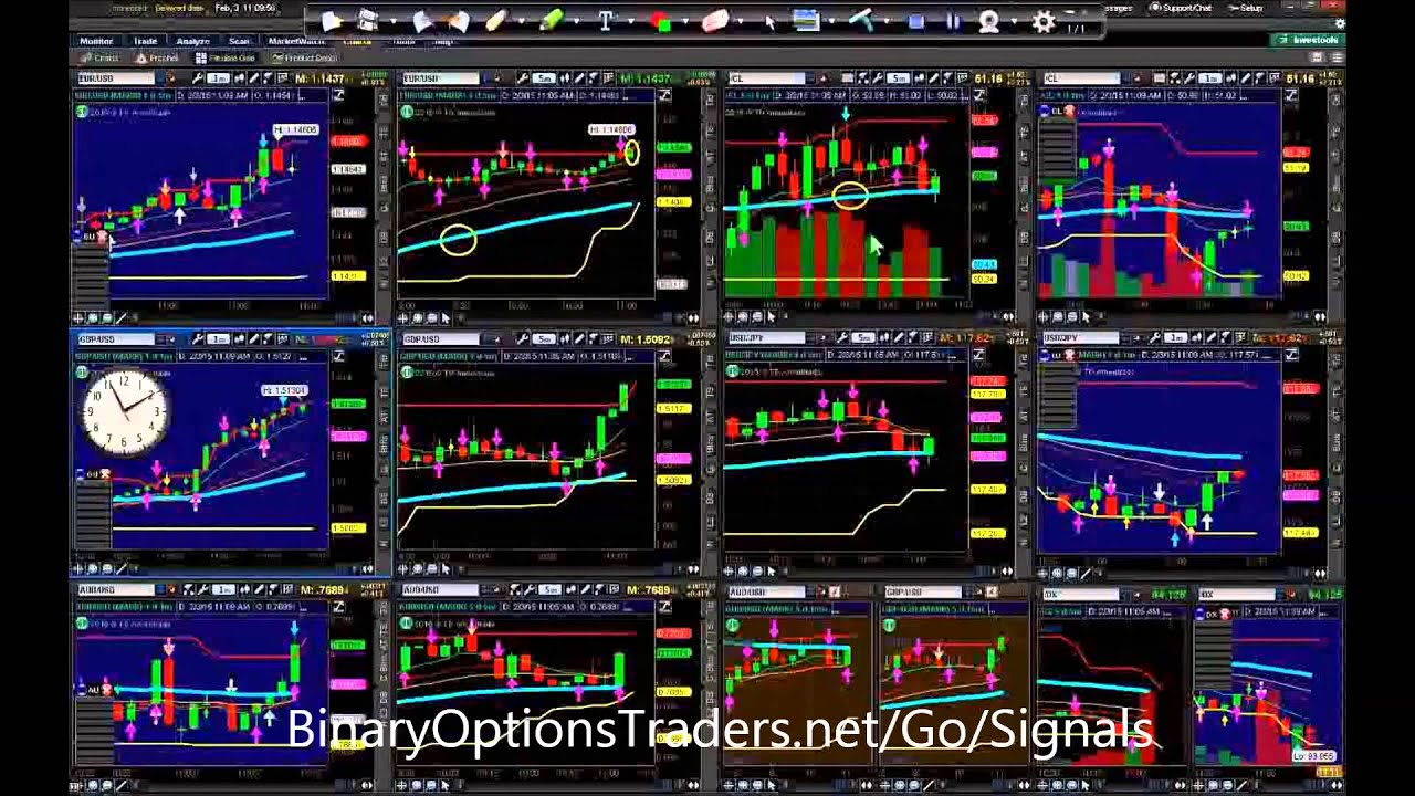 Binary option signals by franco