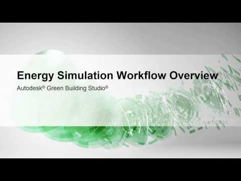 Energy Simulation Workflow Overview