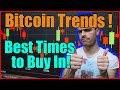 Where's Bitcoin and Litecoin Price Going Next? Monero and Tomochain - Crypto News