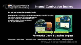 Armfield Internal Combustion Engines testbed with dynomoeter - Biofuel / Biodiesel studies