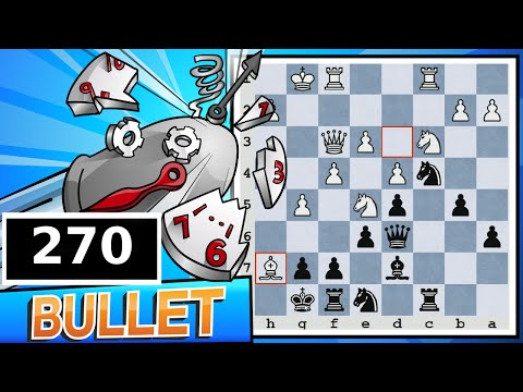 Bullet Chess #270: 12 games in the ICC 1-minute pool