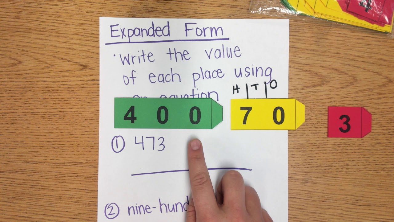 expanded form 1000  Expanded Form Place Value within 8,8