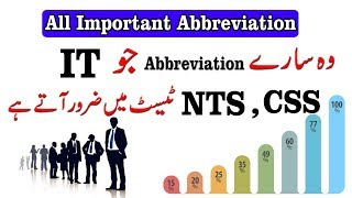 All Important Abbreviation Commonly Used In NTS CSS GENERAL KNOWLESGE Test