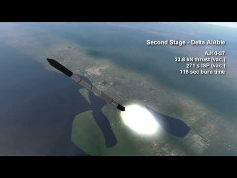 Rocket Profile - Vanguard (Fixed)