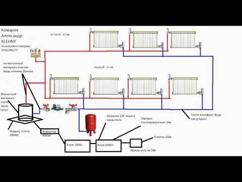 видео: Халявное отопление ! free energy generator ! - 1