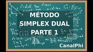 Método Simplex- Dual. Parte 1.