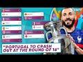 FOOTBALL DAILY'S EURO 2020 PREDICTIONS! | #WNTT