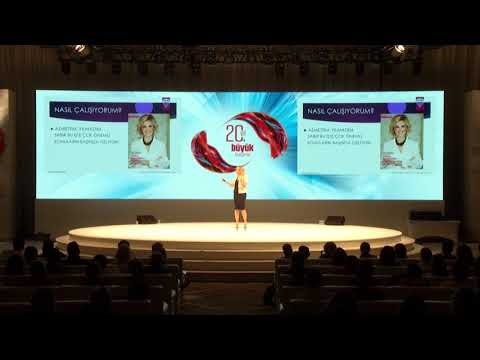 Re/Max Recharge Istanbul 2013