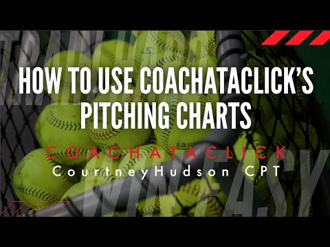 photo relating to Free Printable Baseball Pitching Charts called How Toward Employ the service of Coachataclicks Pitching Charts - YouTube