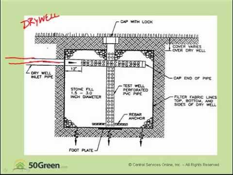 50green Tv 32 Drywell Pit Youtube