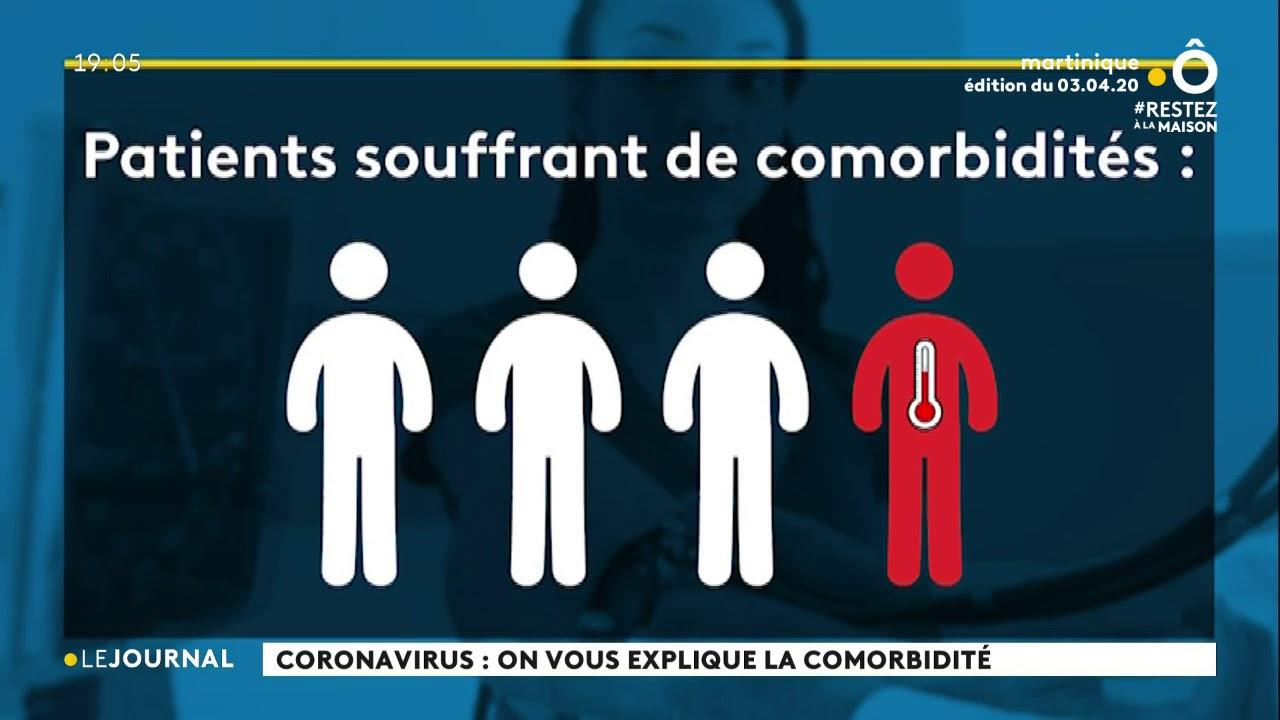 Coronavirus : les chiffres de la Comorbidité en Martinique