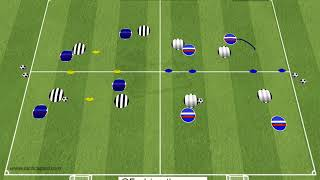 Zidane - 4v4 (2v2) oassing forward games - ANIMATION 2