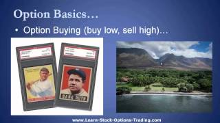 Options Trading Made Simple Live Call 3-11-15