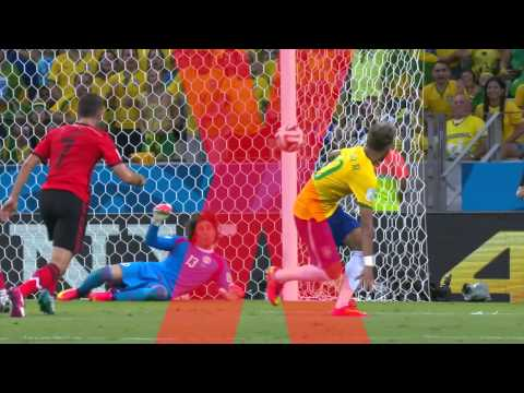 Guillermo Ochoa Save Montage vs Brazil (6-17-14)