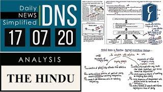 THE HINDU Analysis, 17 July 2020 (Daily News Analysis for UPSC)
