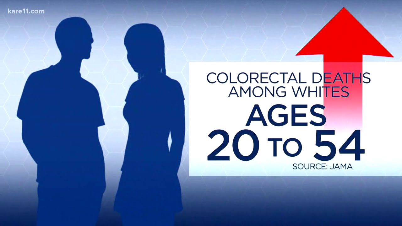 Acs Start Colon Cancer Screening At 45 Not 50 Youtube