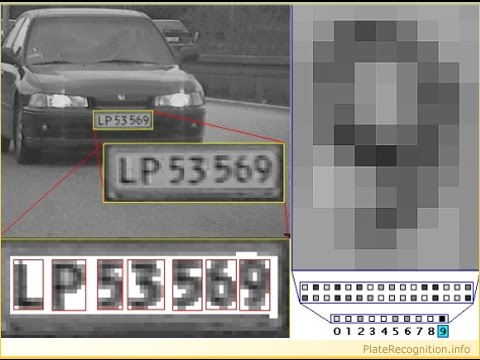 License Plate Recognition with OpenCV 3 : OCR License Plate Recognition