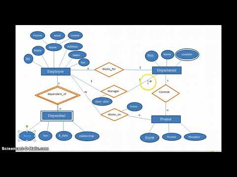 Dbms How To Draw Er Diagram Amp Relational Schema Eg