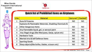 Prohibited Items - Airplanes (Volume 2 Of 6)