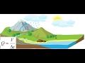 Balanço Hídrico - Escoamento de longo prazo - Vazão - Exercícios #004