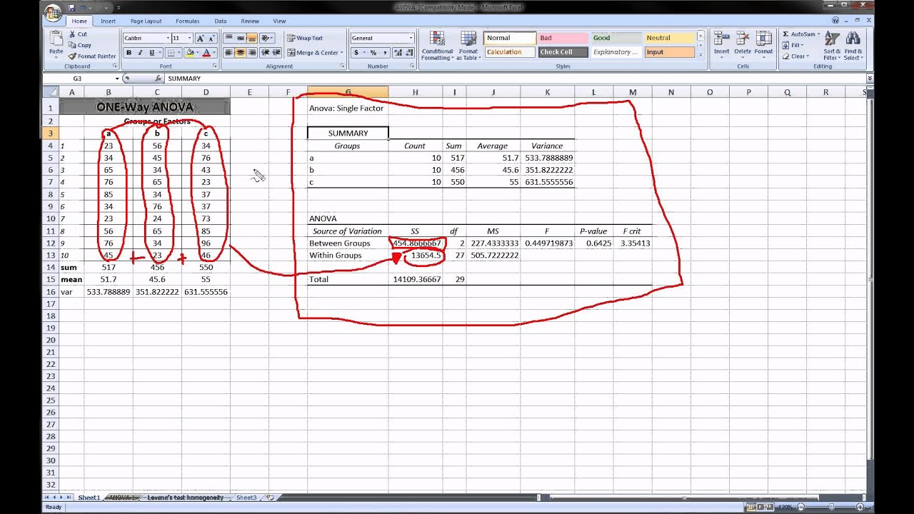 Excel One Way Anova Analysis Toolpack Youtube