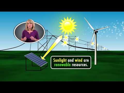 Alliant Energy Kids Virtual Field Trip - Energy 101