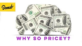 How Cars Got So Expensive | WheelHouse thumbnail