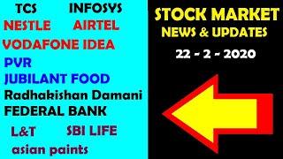 Tcs,infosys,nestle,Airtel,