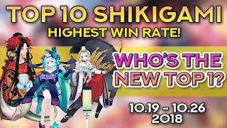 TOP 10 SHIKIGAMI UPDATE (10.19 to 10.26) — Who's The New Top 1? | Onmyoji Arena