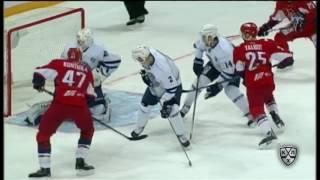 Daily KHL Update - February 21st, 2017 (English)