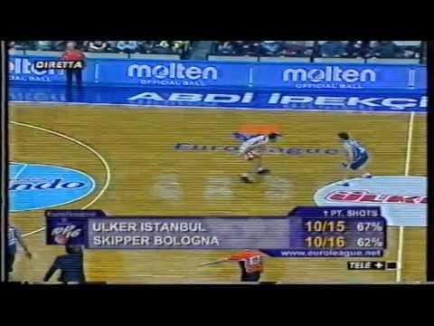 2003 Euroleague Ulker Istanbul vs Skipper Fortitudo Bologna Top 16