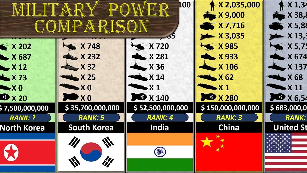 Global Fire Power: Militer Indonesia Mengalahkan Asia Tenggara, Australia, dan Israel