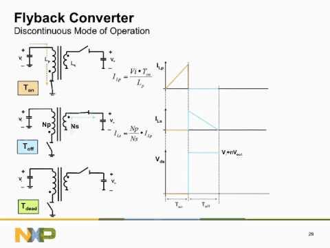 AC/DC SMPS Basics (1) - YouTube