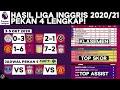 Hasil & Klasemen Liga Inggris 2020: Aston Villa vs Liverpool, Man United vs Tottenham | Jadwal EPL