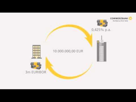 Zinsswap (Payer Swap) - Commerzbank Mittelstandsbank