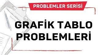 GRAFİK TABLO PROBLEMLERİ / ŞENOL HOCA