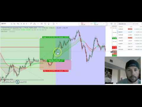Forex nme