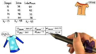 F-Statistic - Intro to Inferential Statistics