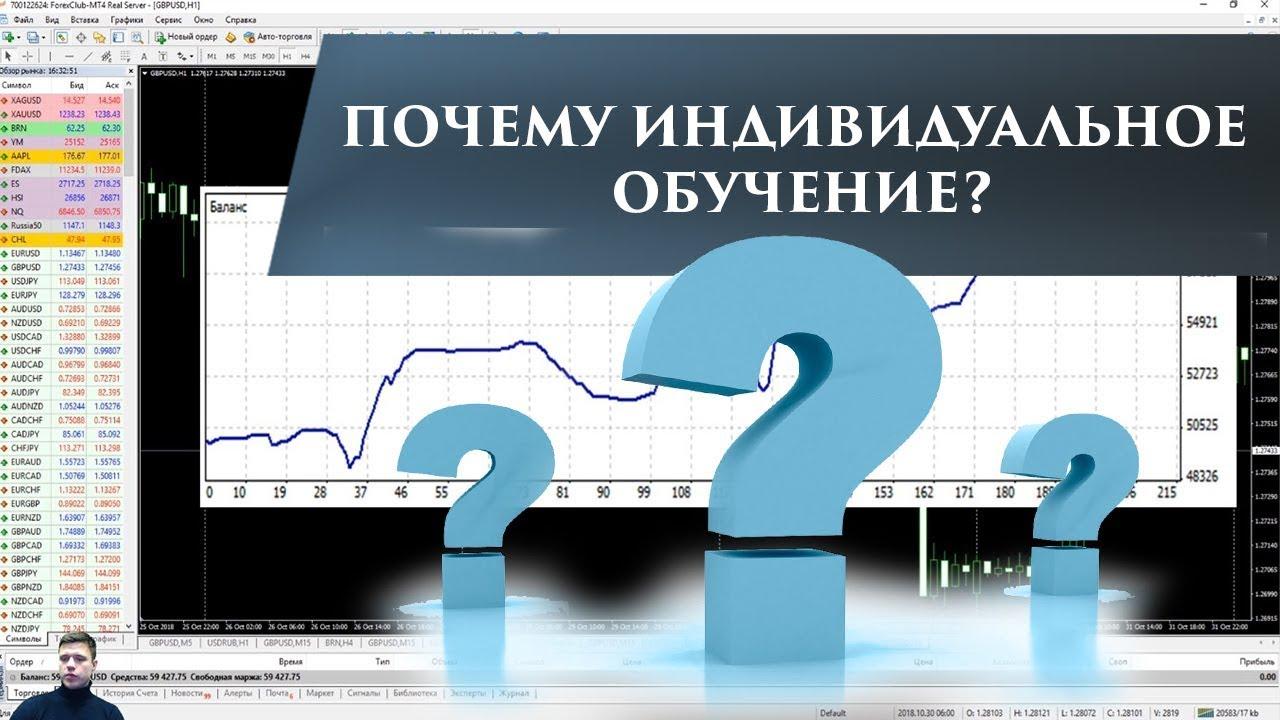 Пятигорск форекс стратегии входа на рынок форекс