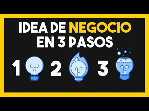 Tu Idea de Negocio Perfecta en 3 Minutos - Maneras de Crear Ideas de Negocio Rentables