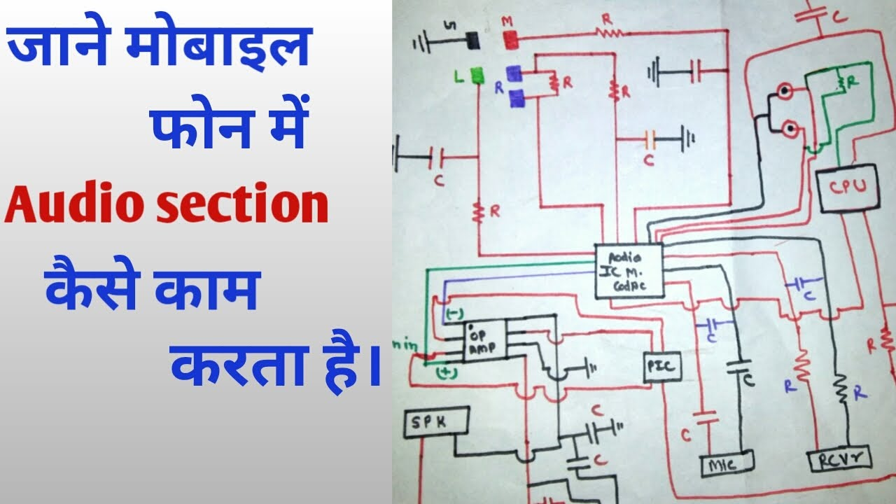 know about mobile phone audio section how it work explained in hindi [ 1280 x 720 Pixel ]